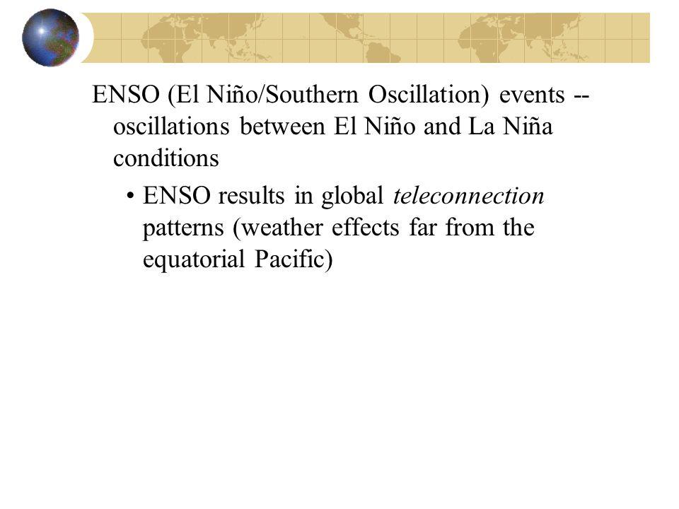 ENSO (El Niño/Southern Oscillation) events -- oscillations between El Niño and La Niña conditions