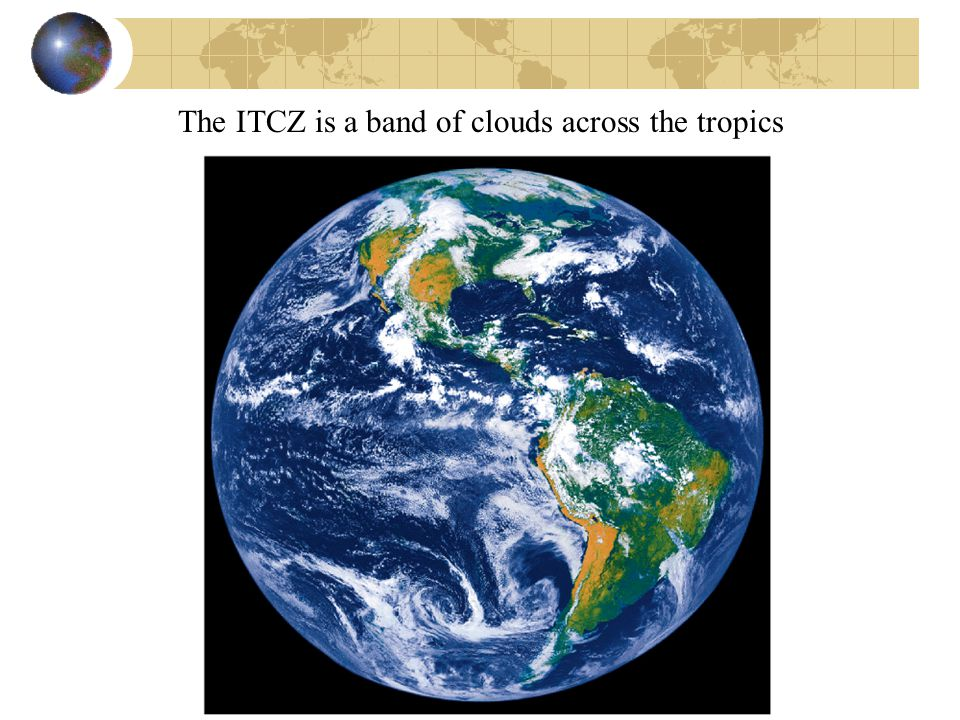 The ITCZ is a band of clouds across the tropics