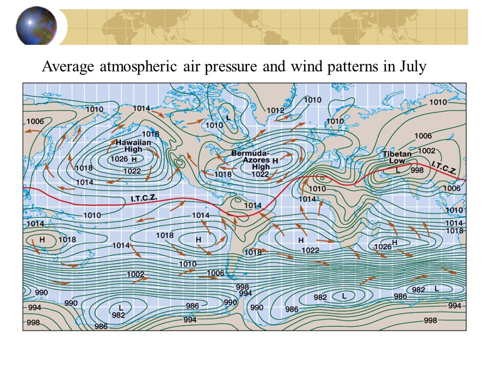 Average atmospheric air pressure and wind patterns in July