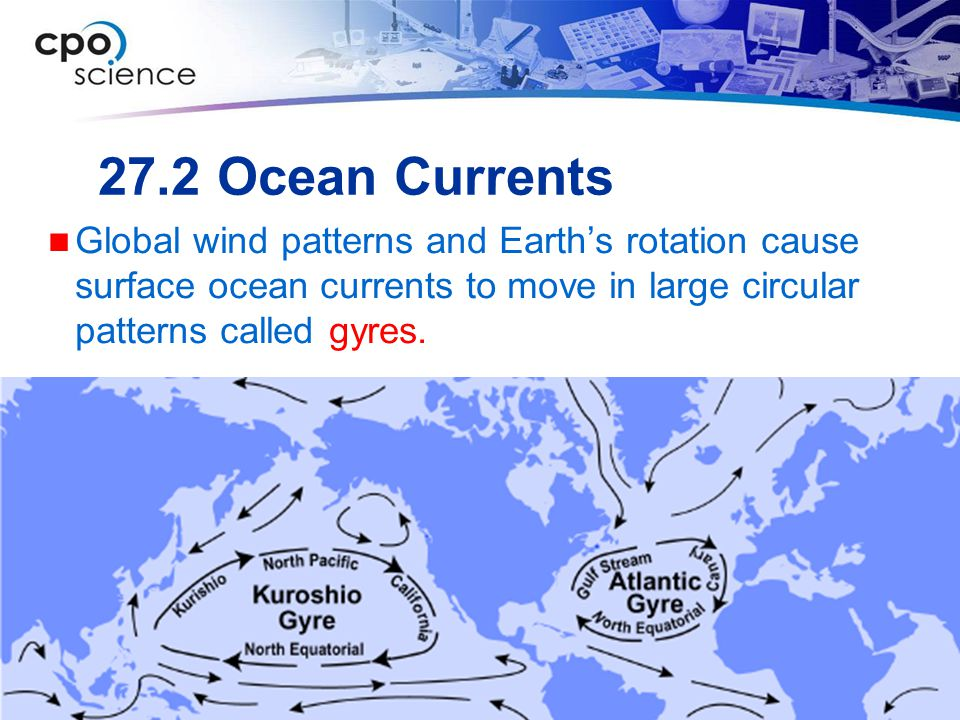 27.2 Ocean Currents Global wind patterns and Earth's rotation cause surface ocean currents to move in large circular patterns called gyres.