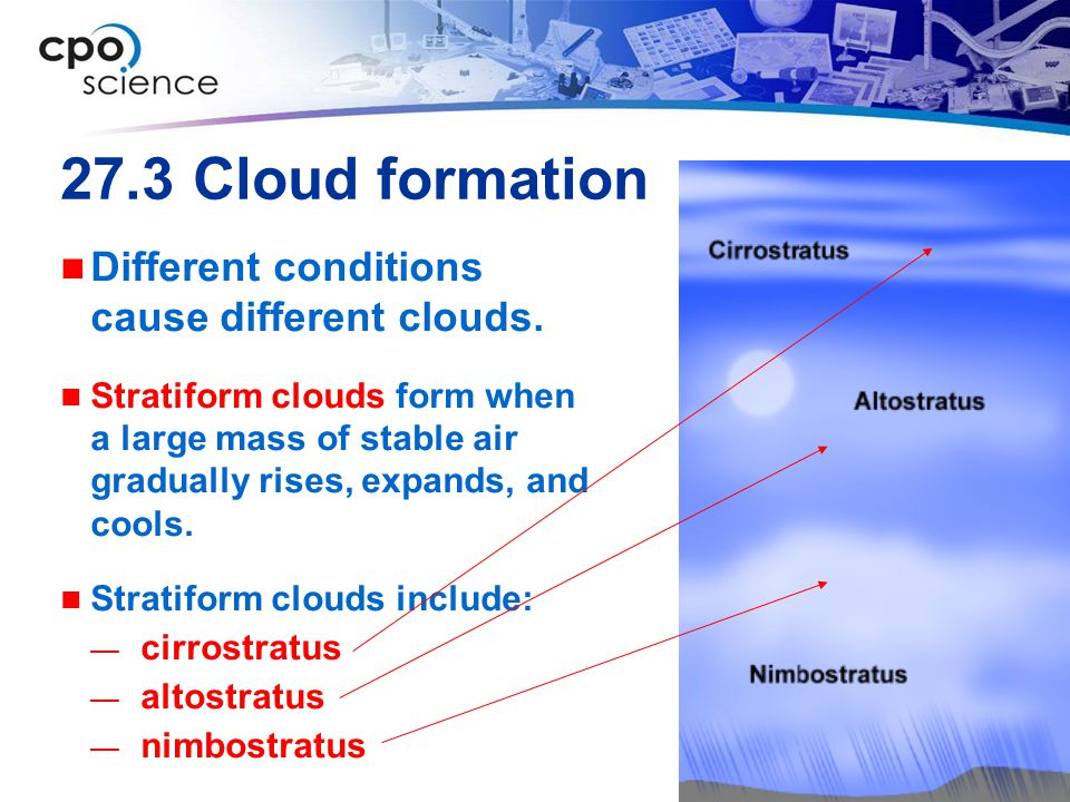 27.3 Cloud formation Different conditions cause different clouds.