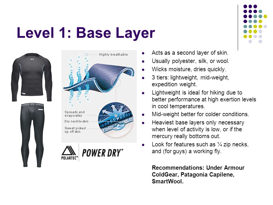 Level 1: Base Layer Acts as a second layer of skin.