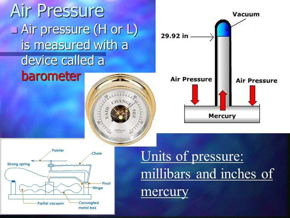 Air Pressure Units of pressure: millibars and inches of mercury
