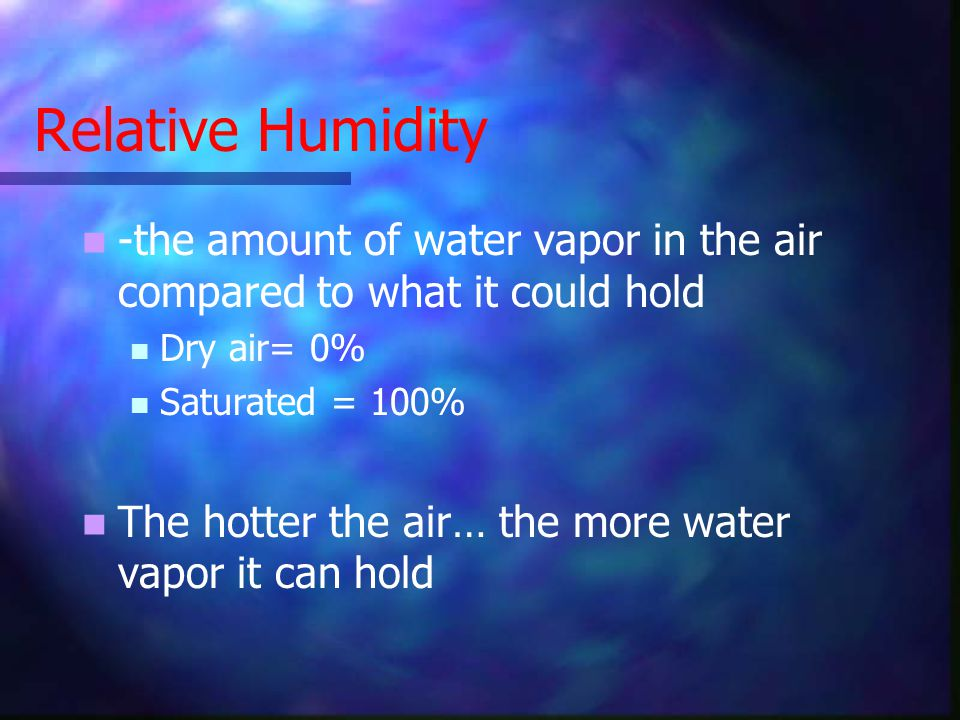 Relative Humidity -the amount of water vapor in the air compared to what it could hold. Dry air= 0%