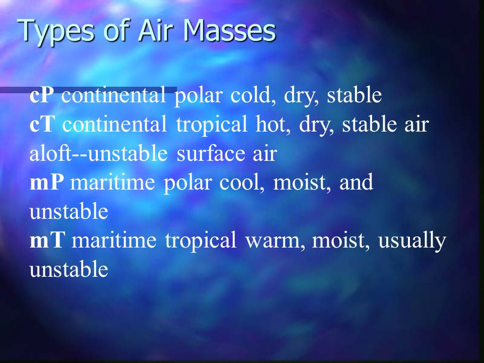 Types of Air Masses cP continental polar cold, dry, stable