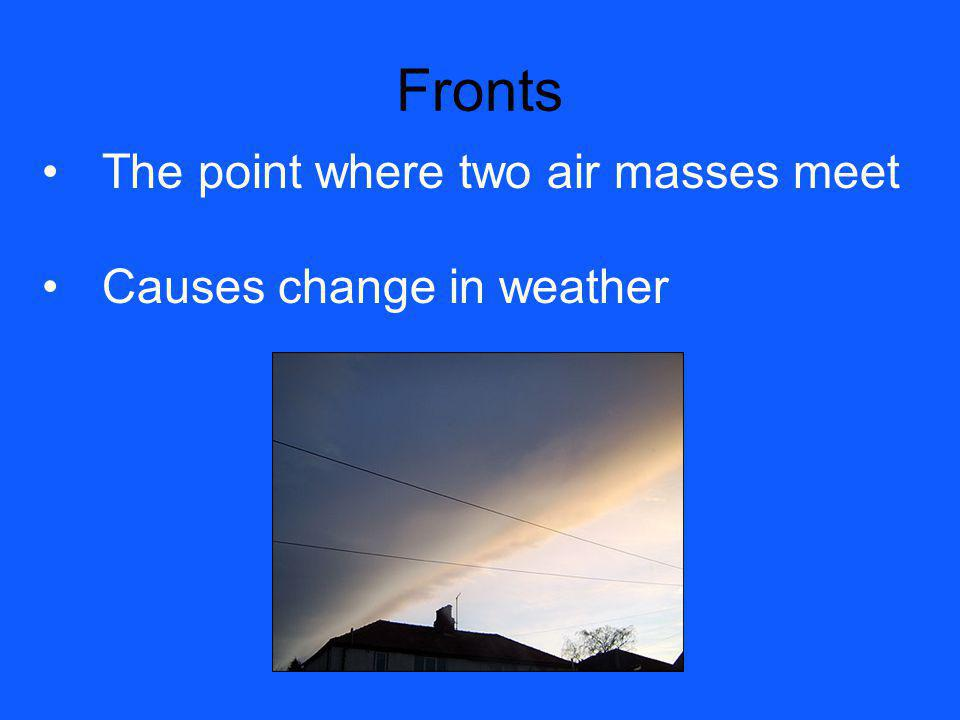 Fronts The point where two air masses meet Causes change in weather