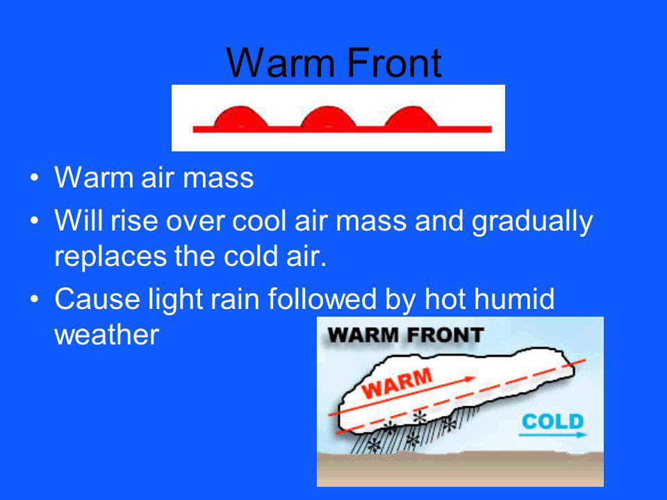 Warm Front Warm air mass