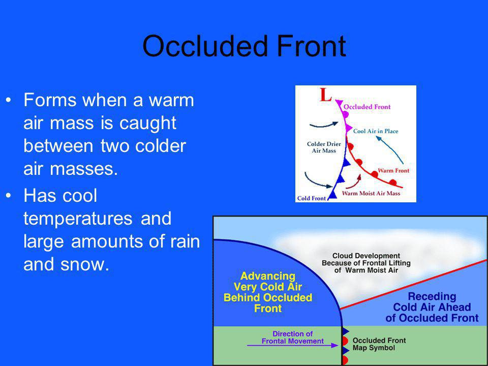 Types of Severe WEATHER and Fronts - ppt video online download