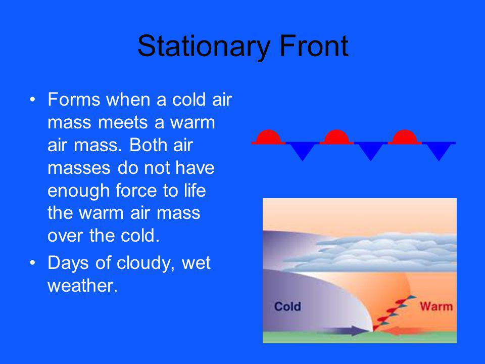 Cold Air Mass : Types of severe weather and fronts ppt video online download