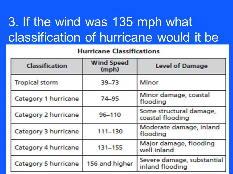 3. If the wind was 135 mph what classification of hurricane would it be