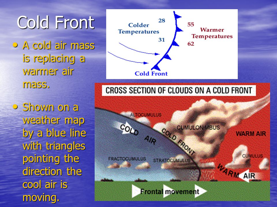 Cold Air Mass : Air masses and fronts science th grade ppt video