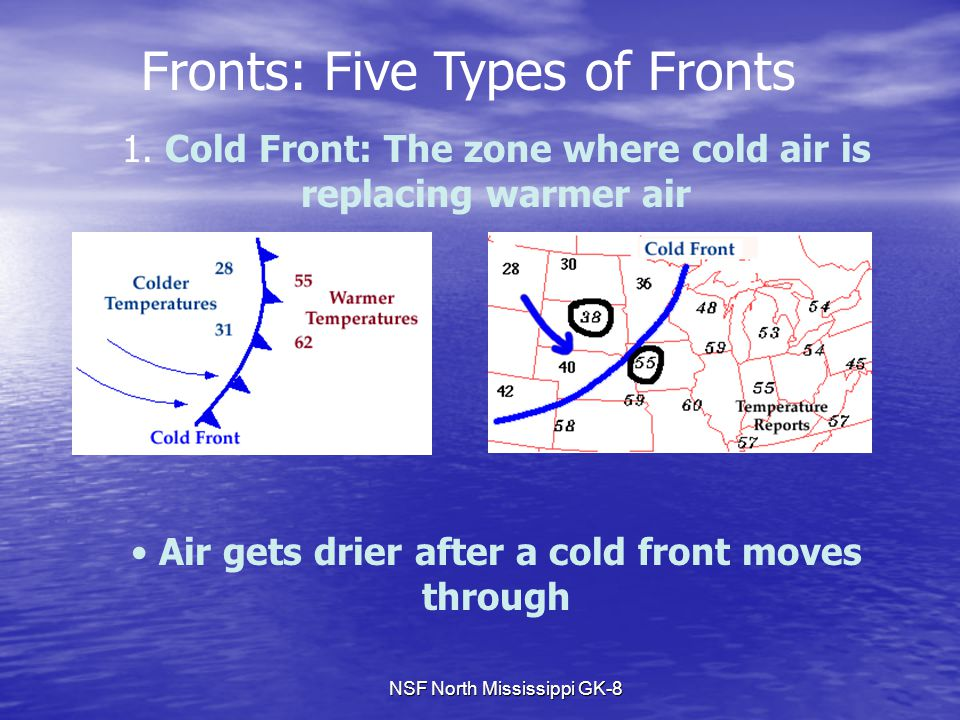 Air gets drier after a cold front moves through