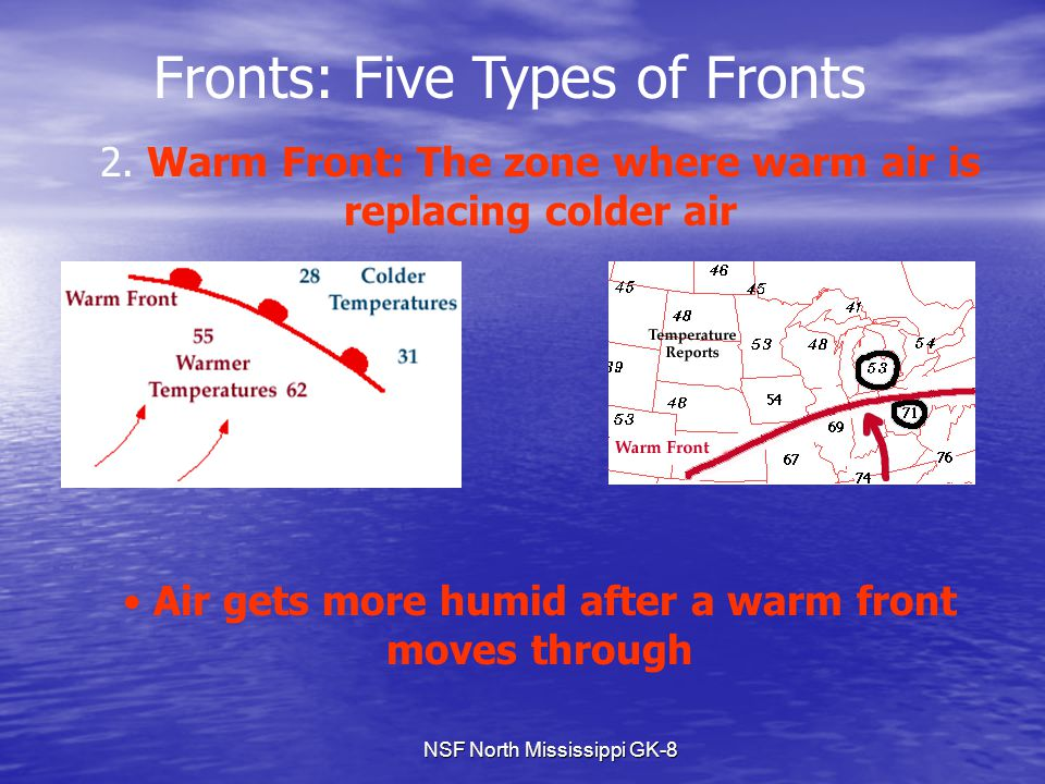 Air gets more humid after a warm front moves through