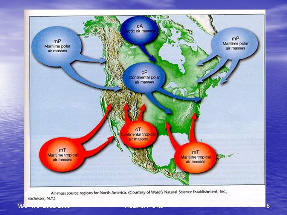 MAP TAP 2002-2003 Weather Fronts