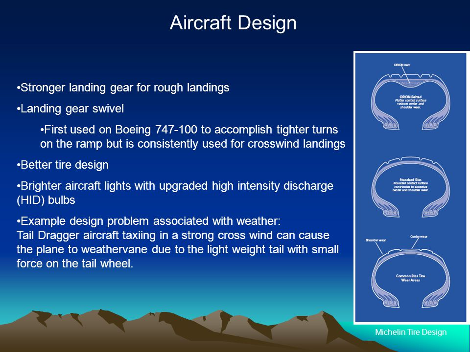 Aircraft Design Stronger landing gear for rough landings