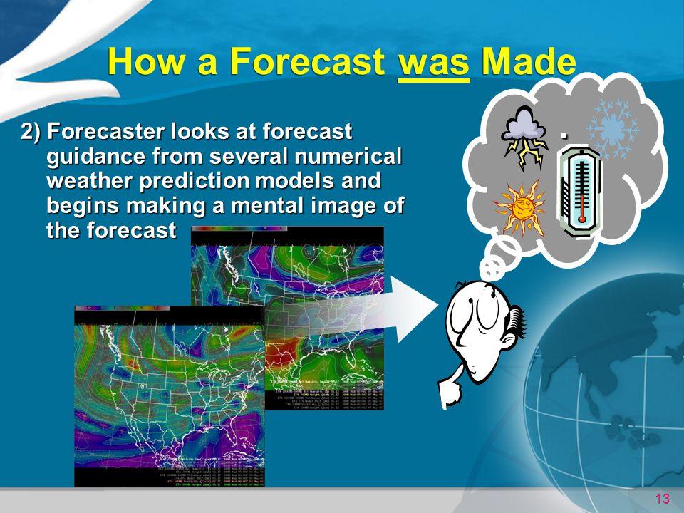 How a Forecast was Made .