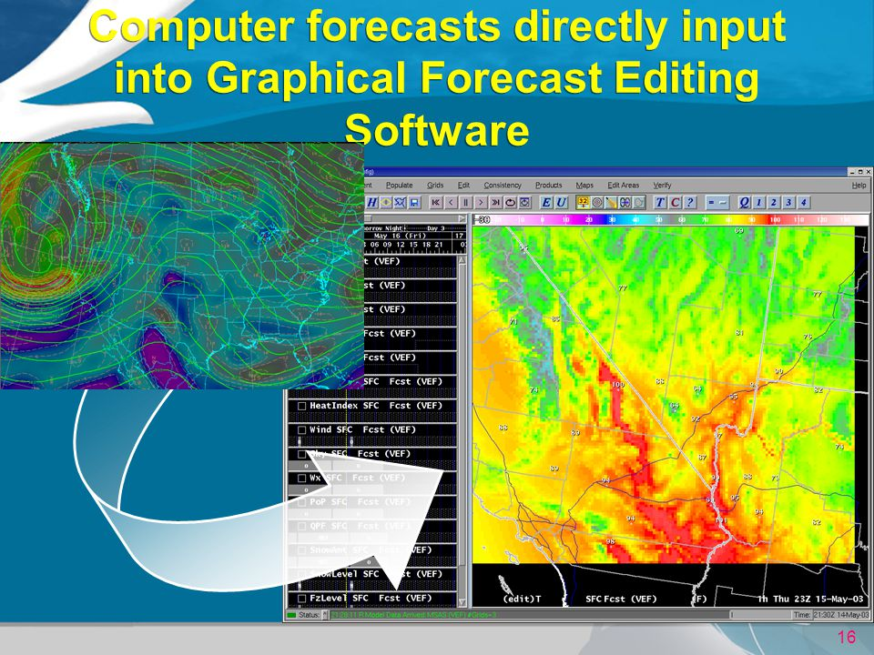 Computer forecasts directly input into Graphical Forecast Editing Software