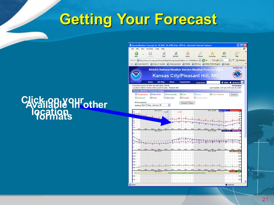 Getting Your Forecast Click on your location