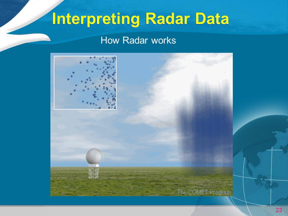 Interpreting Radar Data