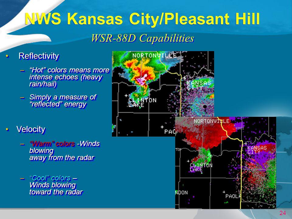 NWS Kansas City/Pleasant Hill