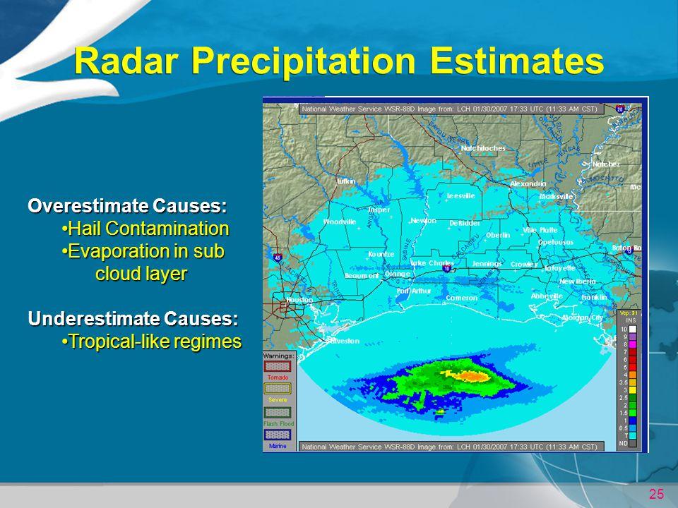 Radar Precipitation Estimates