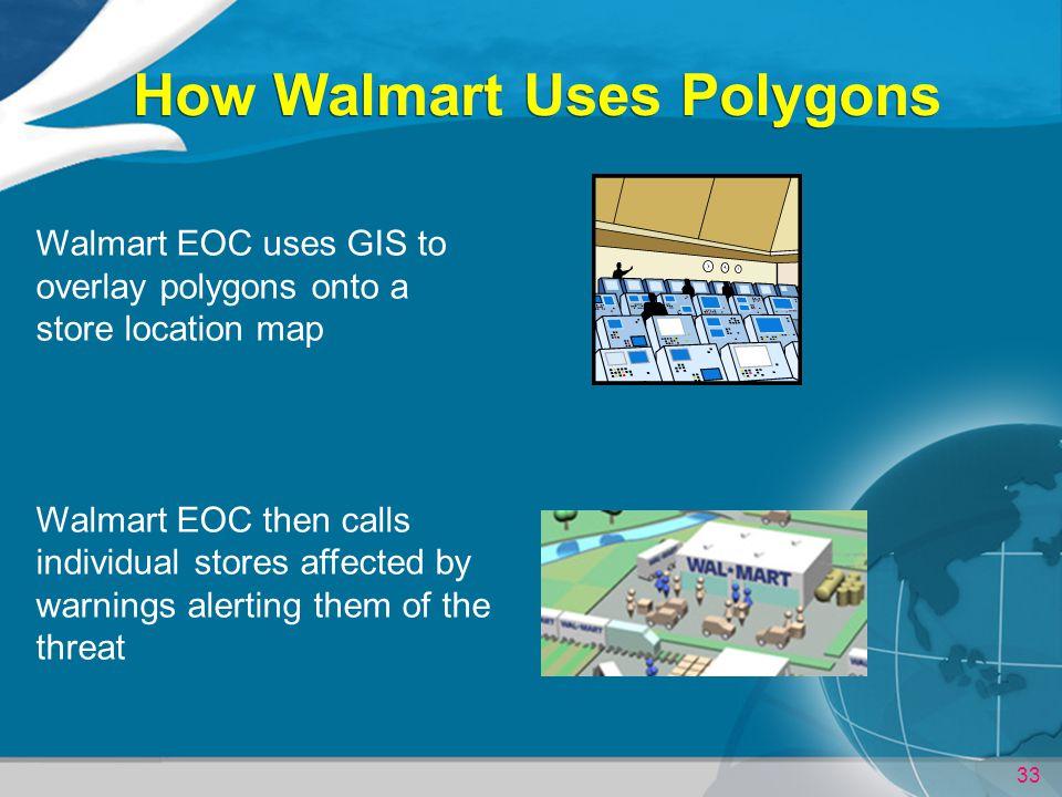 How Walmart Uses Polygons