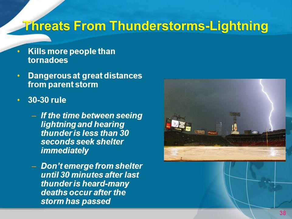 Threats From Thunderstorms-Lightning