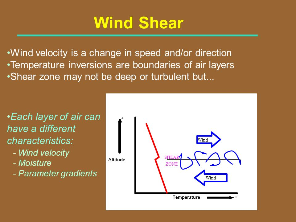 Wind Shear Wind velocity is a change in speed and/or direction
