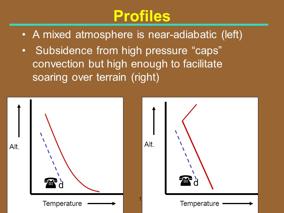 Profiles d d A mixed atmosphere is near-adiabatic (left)