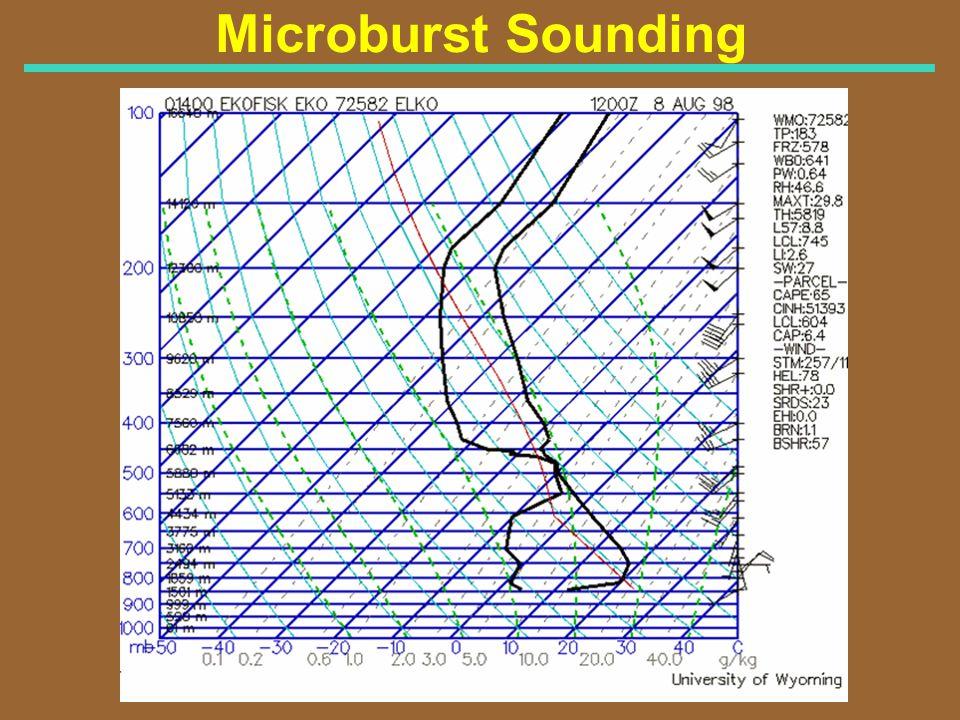 Microburst Sounding Microburst Sounding