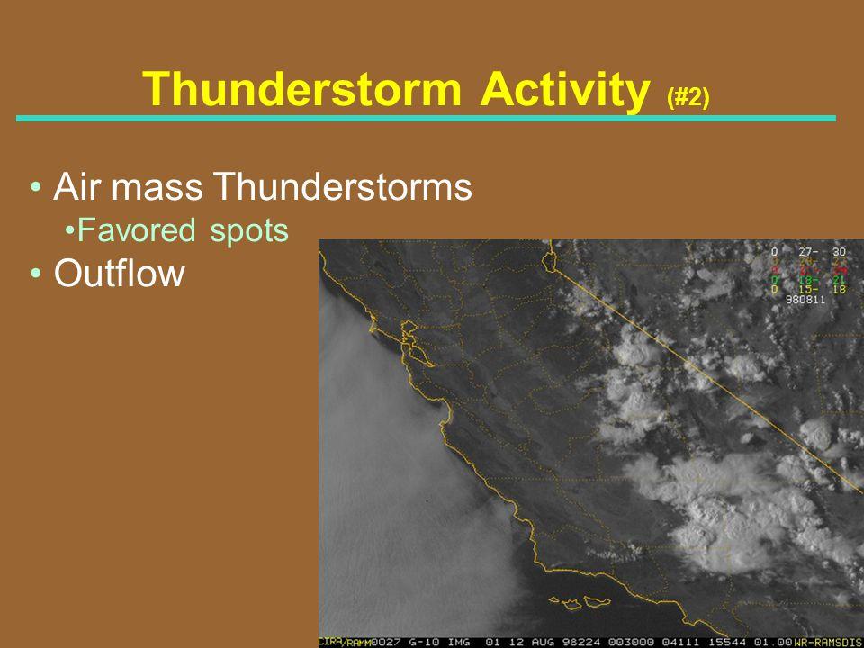 Thunderstorm Activity (#2)