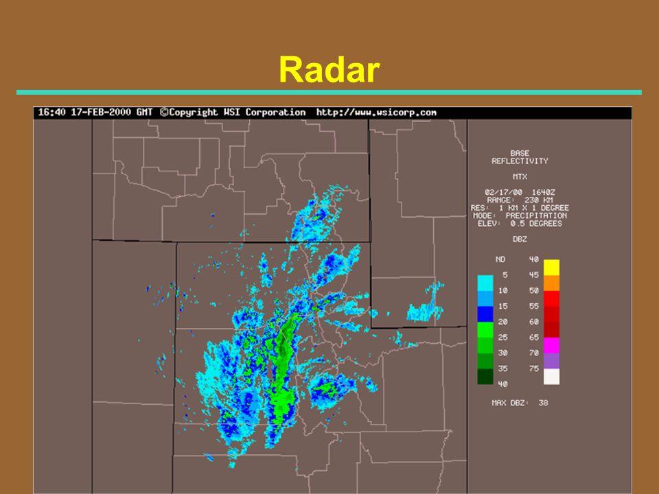 Radar Radar.