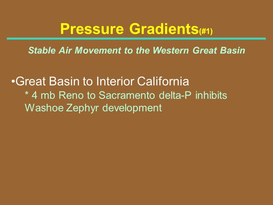 Pressure Gradients(#1)