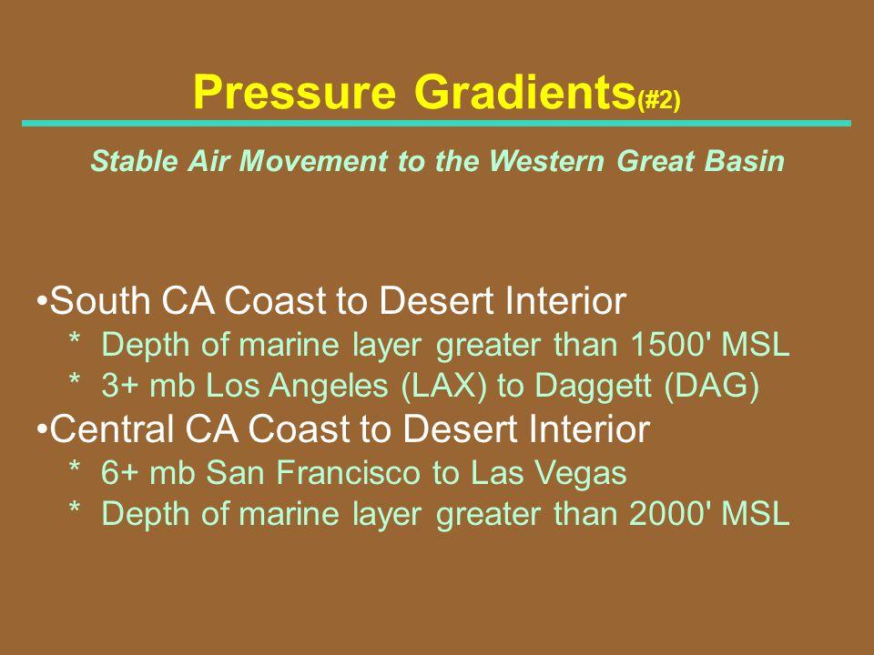 Pressure Gradients(#2)