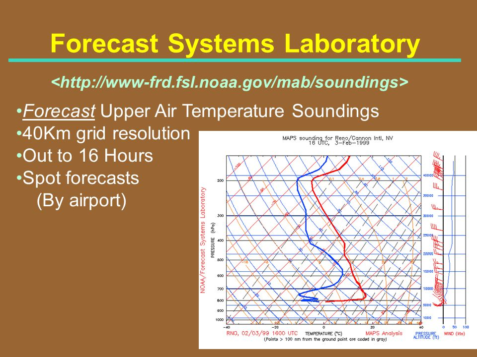 Forecast Systems Laboratory