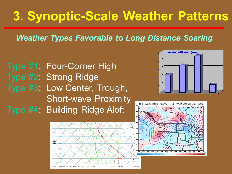 3. Synoptic-Scale Weather Patterns