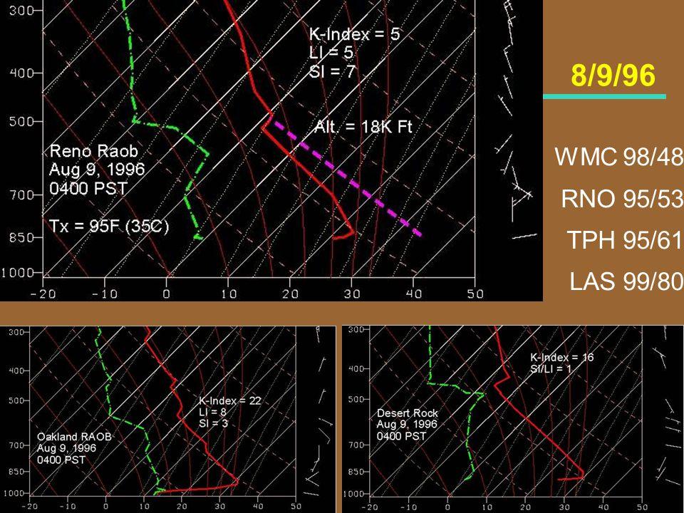 8/9/96 WMC 98/48 RNO 95/53 TPH 95/61 LAS 99/80.