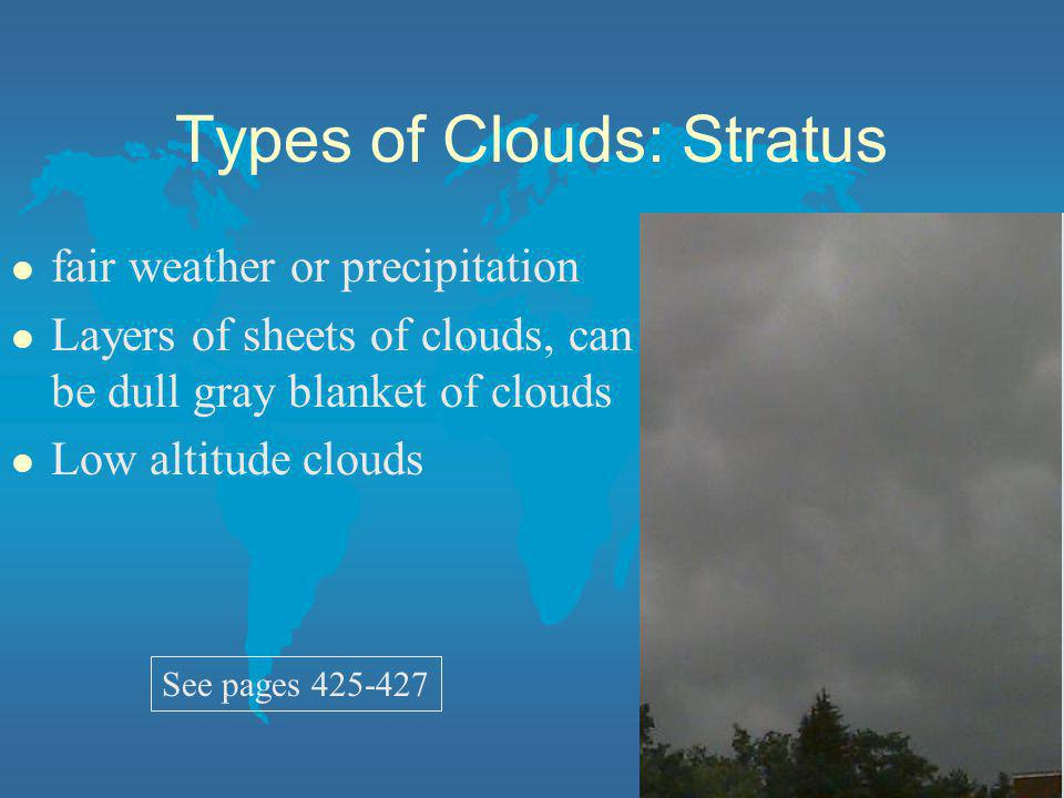 Types of Clouds: Stratus