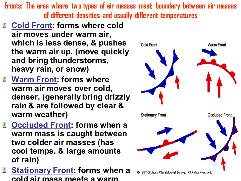 Fronts: The area where two types of air masses meet; boundary between air masses of different densities and usually different temperatures