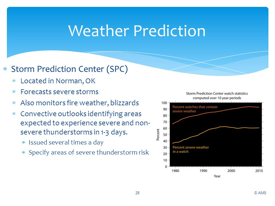 Weather Prediction Storm Prediction Center (SPC) Located in Norman, OK