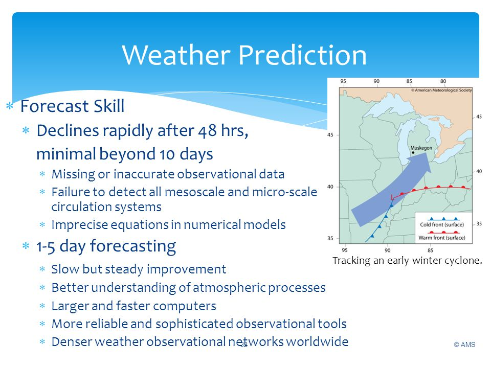 Weather Prediction Forecast Skill Declines rapidly after 48 hrs,