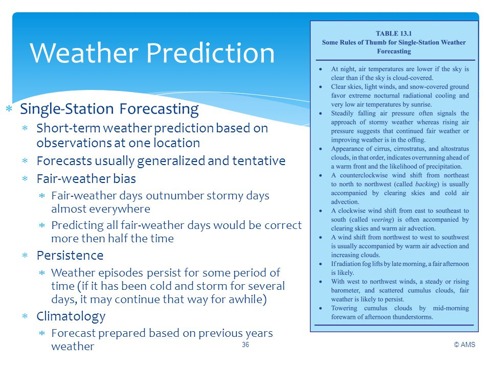 Weather Prediction Single-Station Forecasting