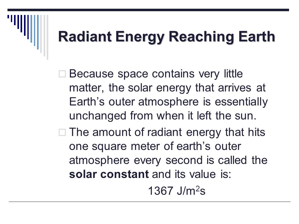 Radiant Energy Reaching Earth