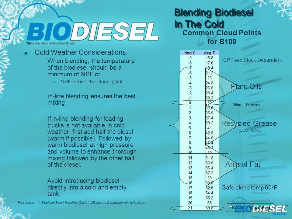 Blending Biodiesel In The Cold