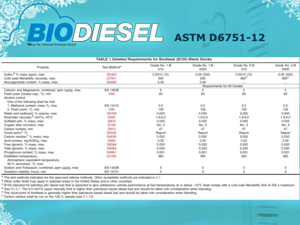 ASTM D6751-12 Cloud Point & the ASTM D 6751 Specification