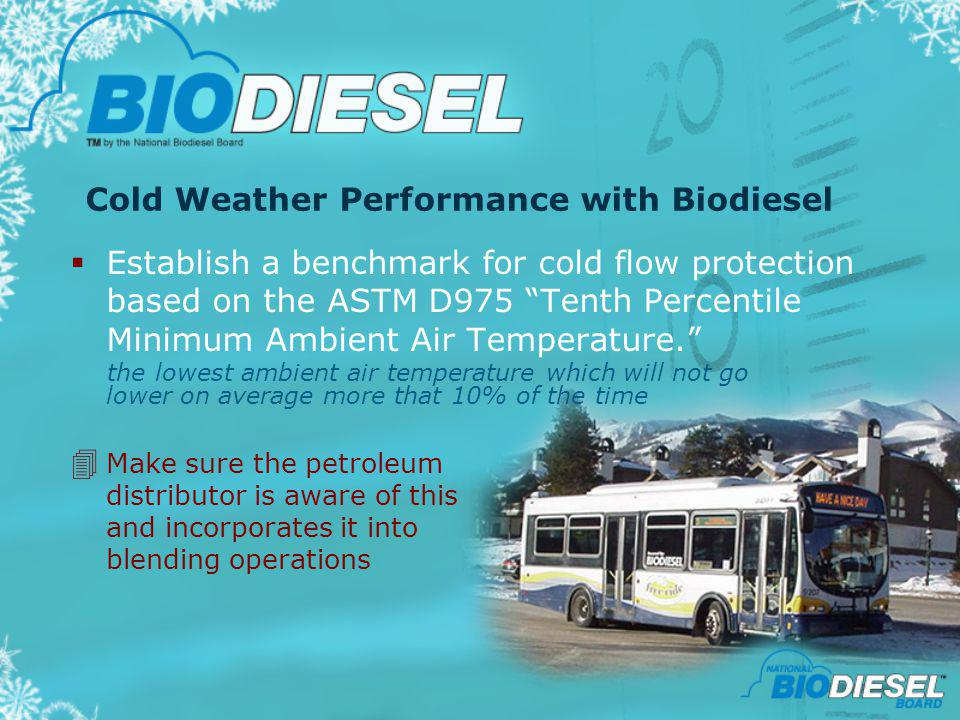 Cold Weather Performance with Biodiesel