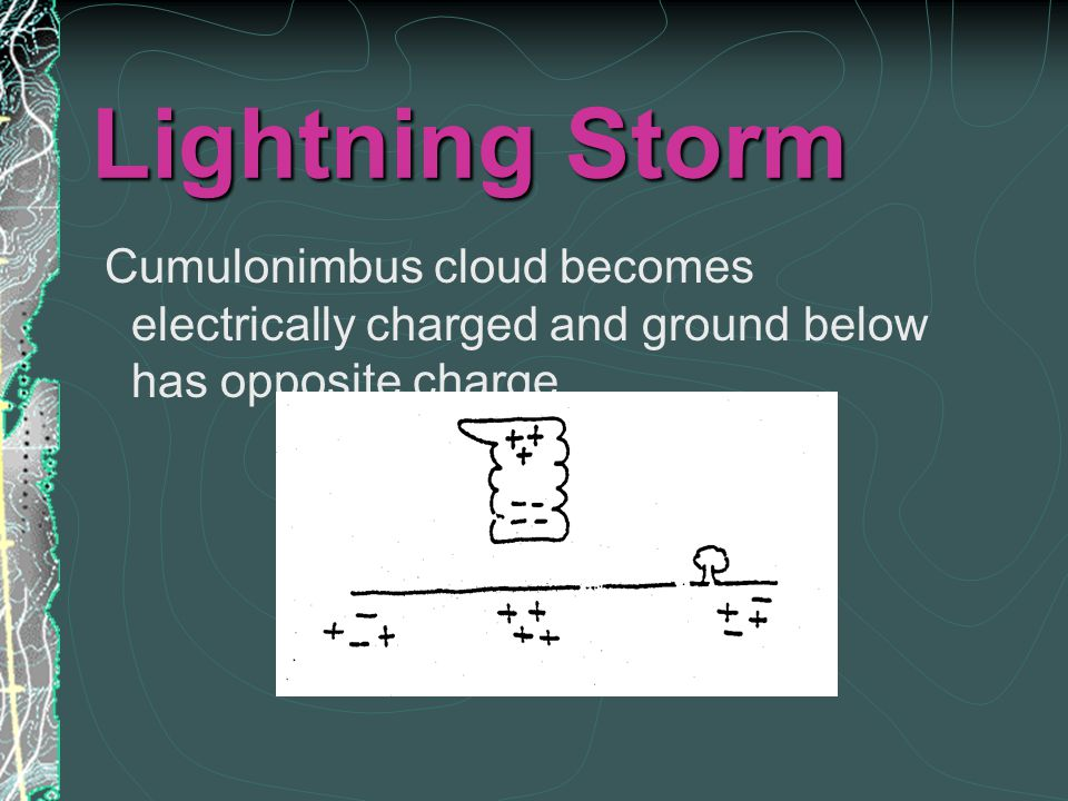 Lightning Storm Cumulonimbus cloud becomes electrically charged and ground below has opposite charge.