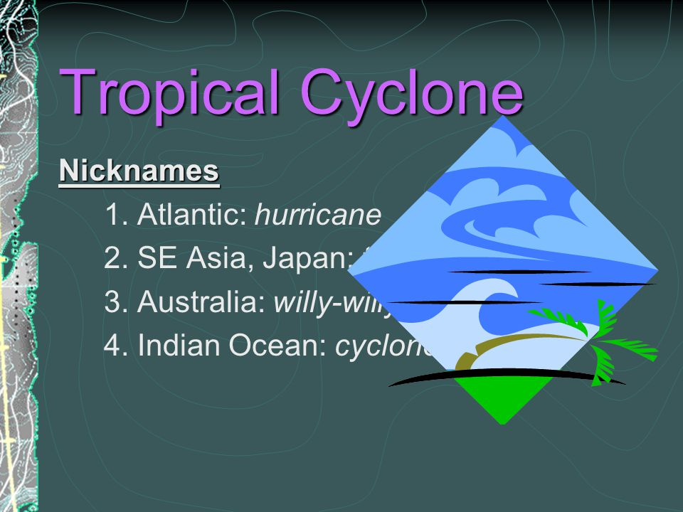 Tropical Cyclone Nicknames 1. Atlantic: hurricane