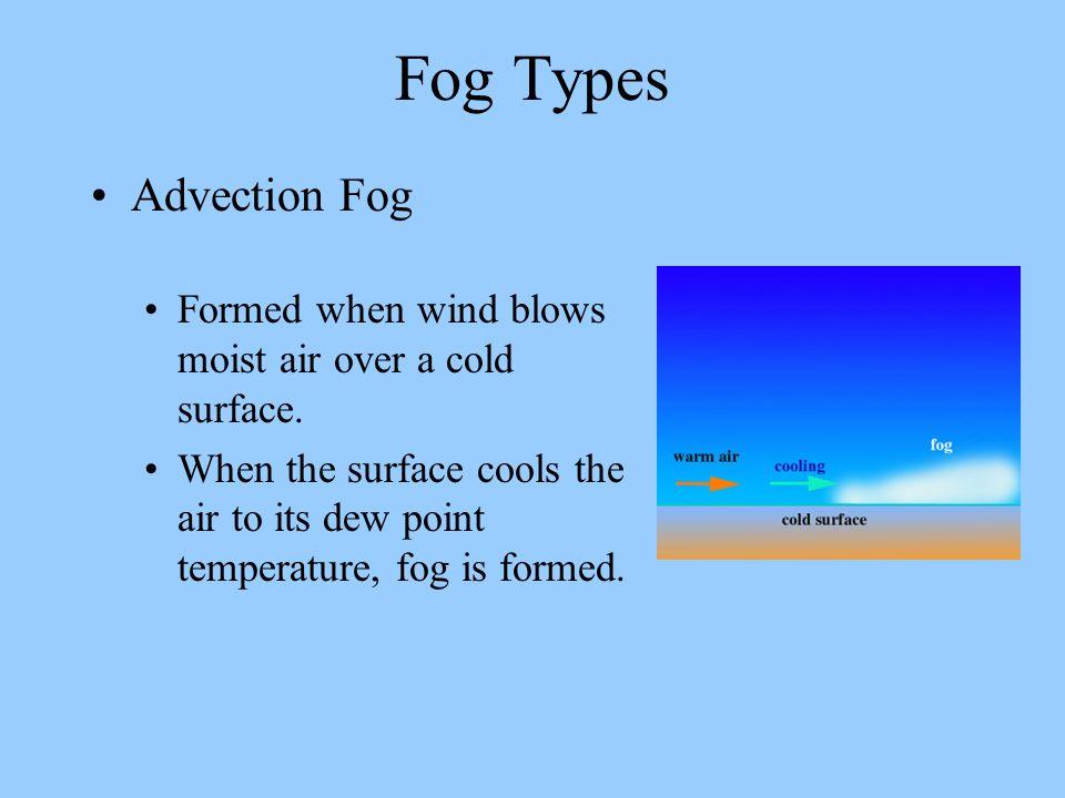 Fog Types Advection Fog