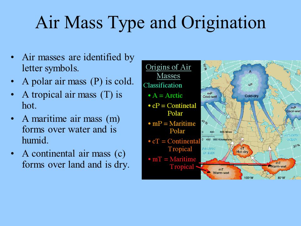 Air Mass Type and Origination